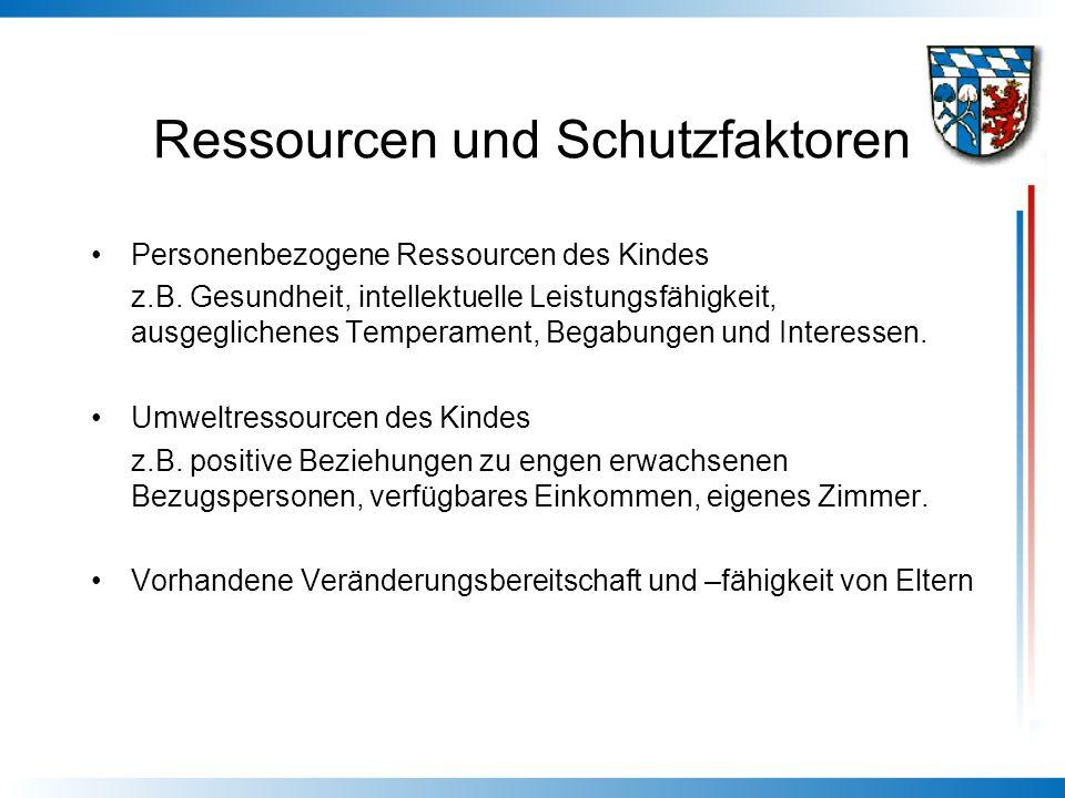 Ressourcen und Schutzfaktoren