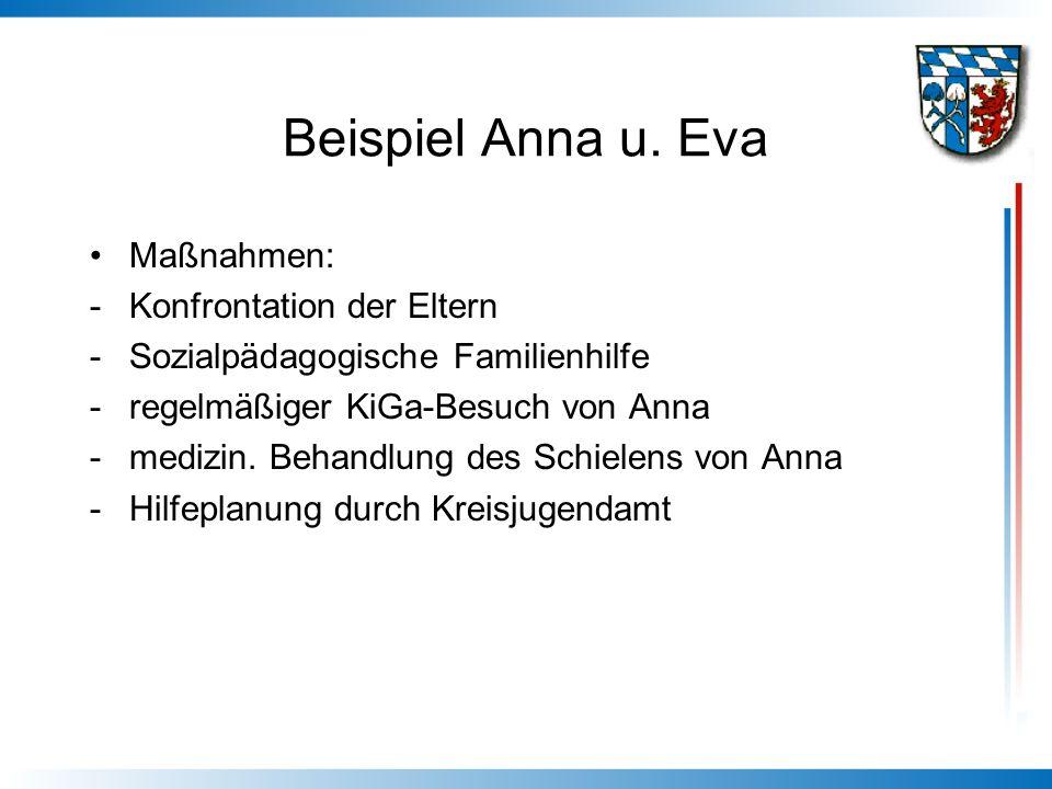 Beispiel Anna u. Eva Maßnahmen: - Konfrontation der Eltern