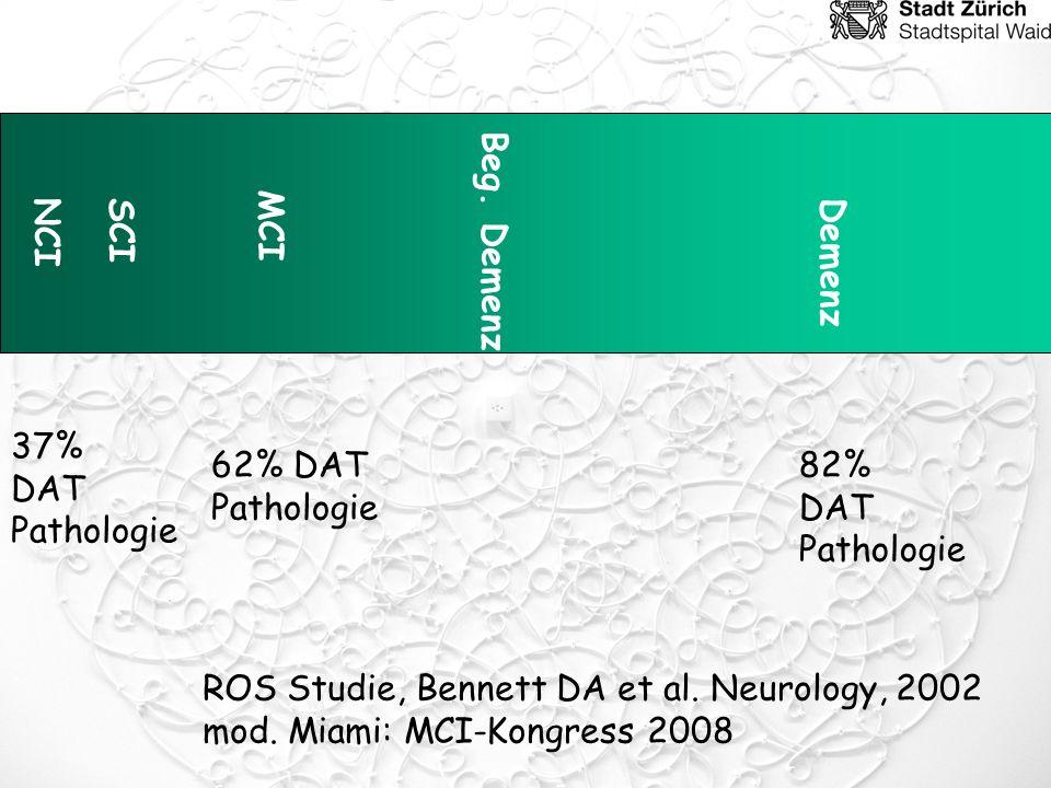 SCI NCI. MCI. Beg. Demenz. Demenz. 37% DAT. Pathologie. 62% DAT. Pathologie. 82% DAT. Pathologie.