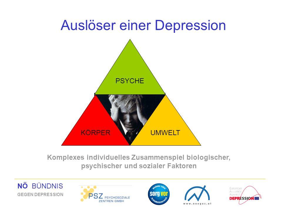 Auslöser einer Depression