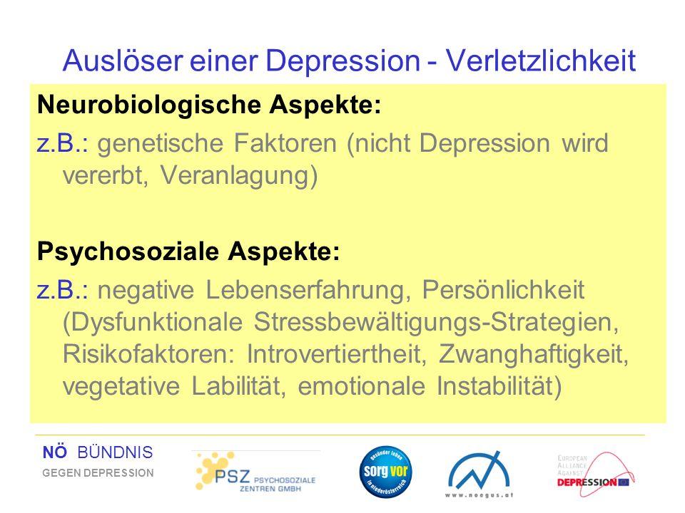 Auslöser einer Depression - Verletzlichkeit