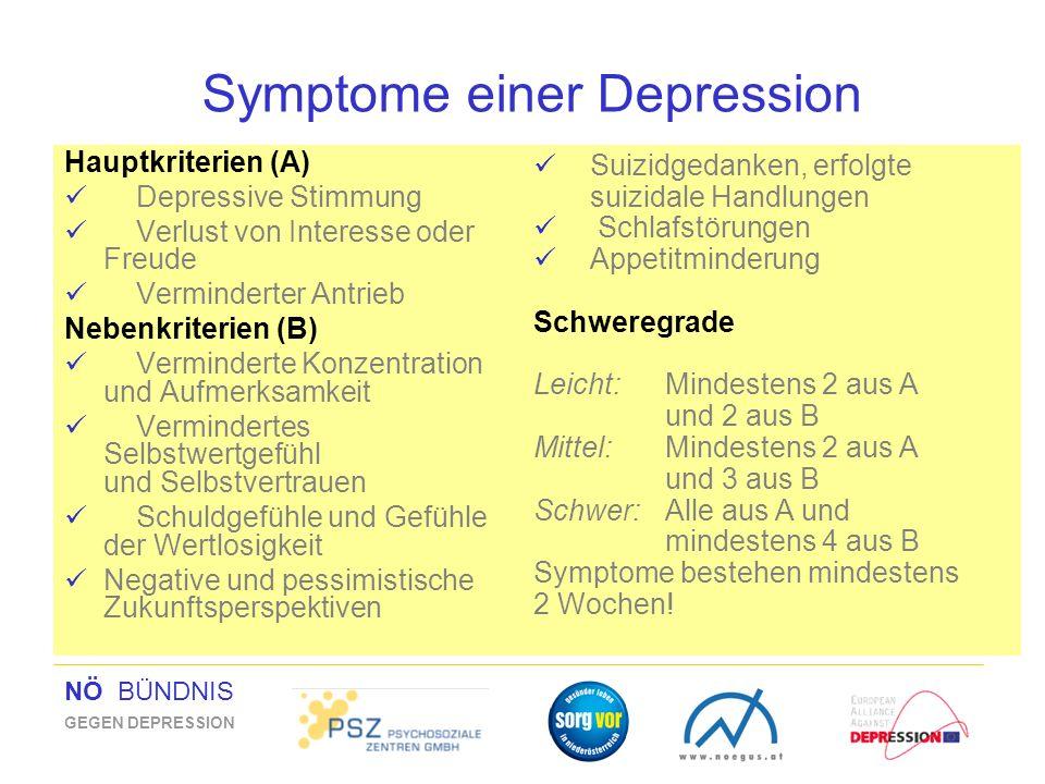 Symptome einer Depression