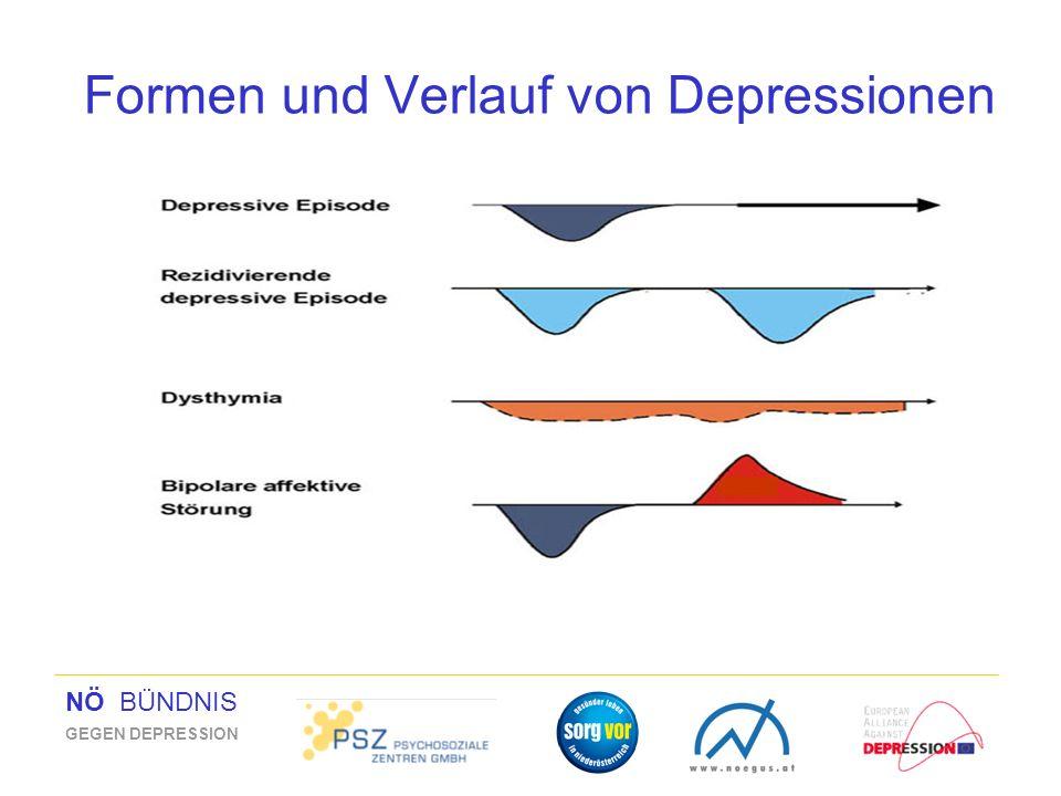 Formen und Verlauf von Depressionen