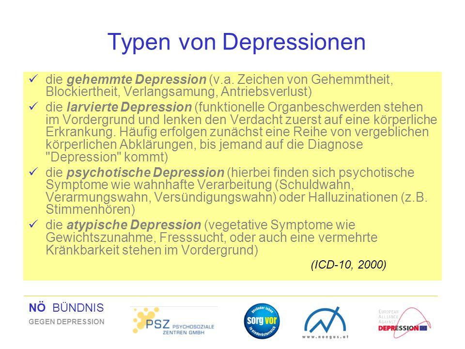 Typen von Depressionen