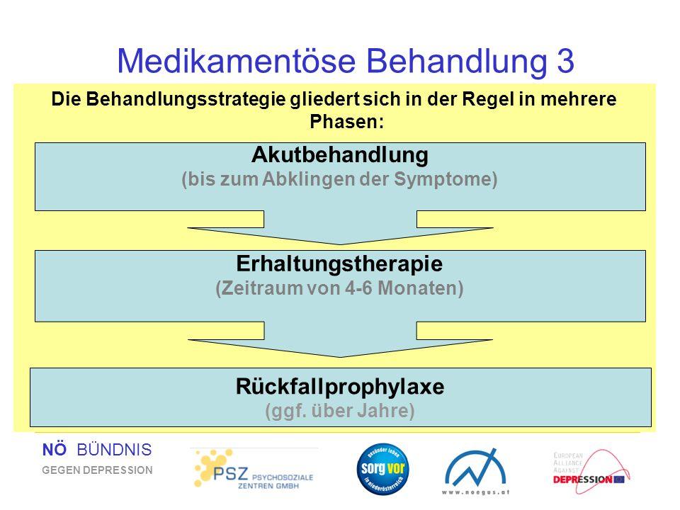 Medikamentöse Behandlung 3