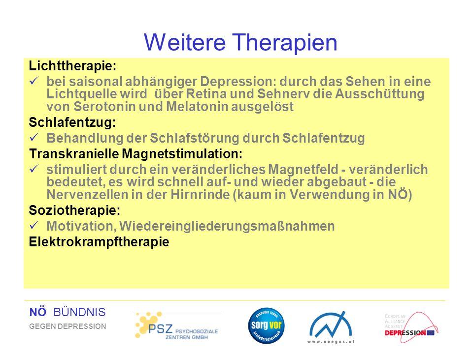 Weitere Therapien Lichttherapie:
