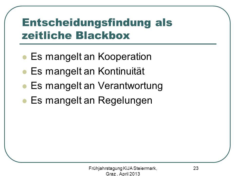 Entscheidungsfindung als zeitliche Blackbox