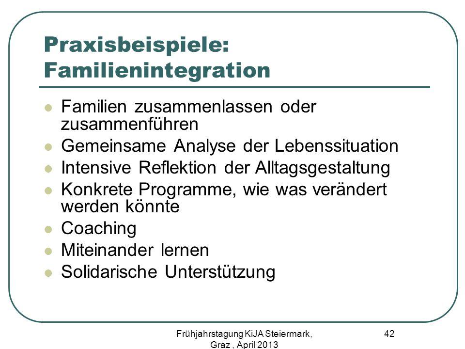 Praxisbeispiele: Familienintegration
