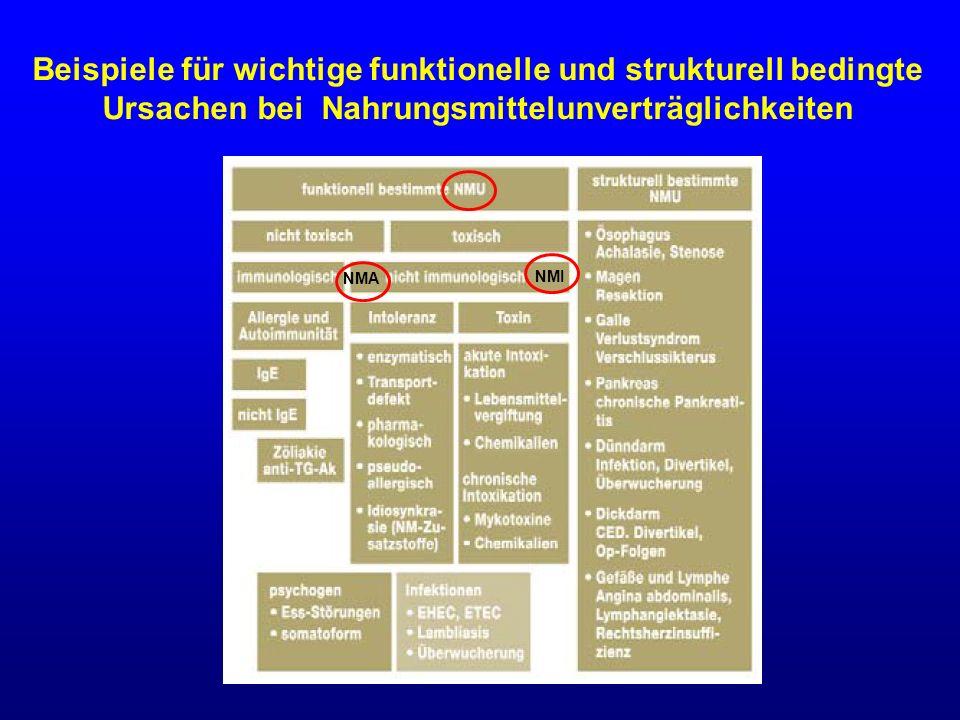 Beispiele für wichtige funktionelle und strukturell bedingte Ursachen bei Nahrungsmittelunverträglichkeiten