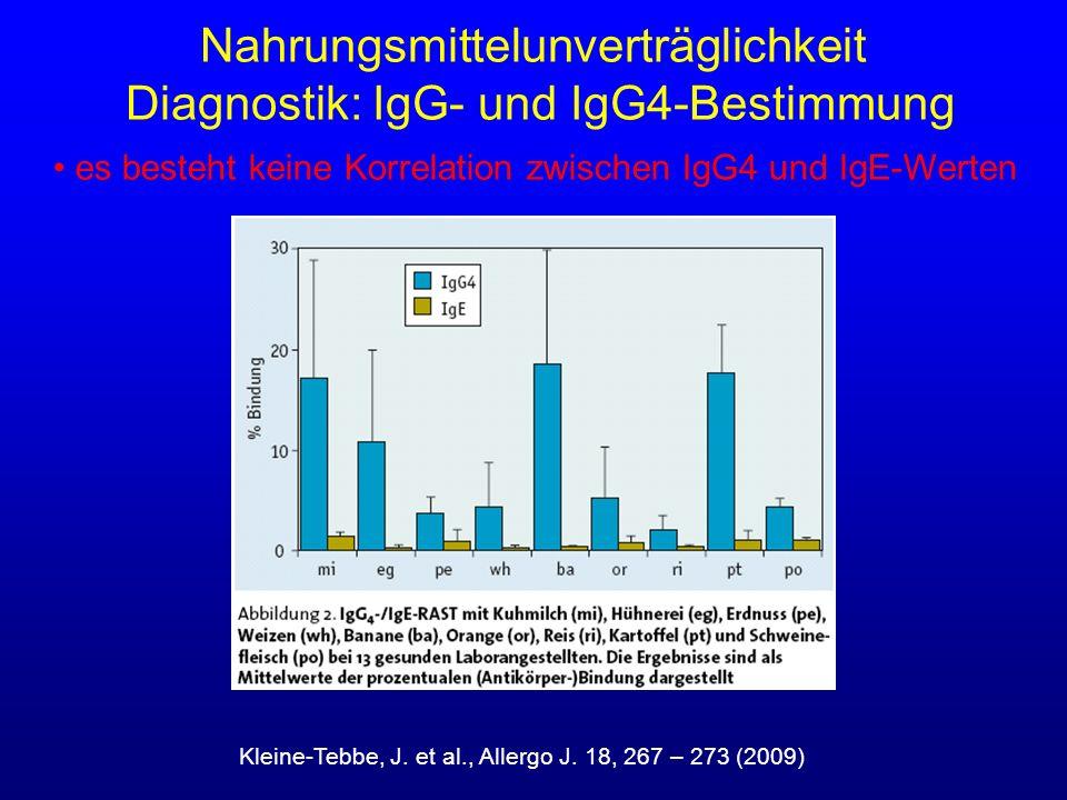 Nahrungsmittelunverträglichkeit Diagnostik: IgG- und IgG4-Bestimmung