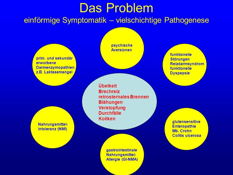 Das Problem einförmige Symptomatik – vielschichtige Pathogenese