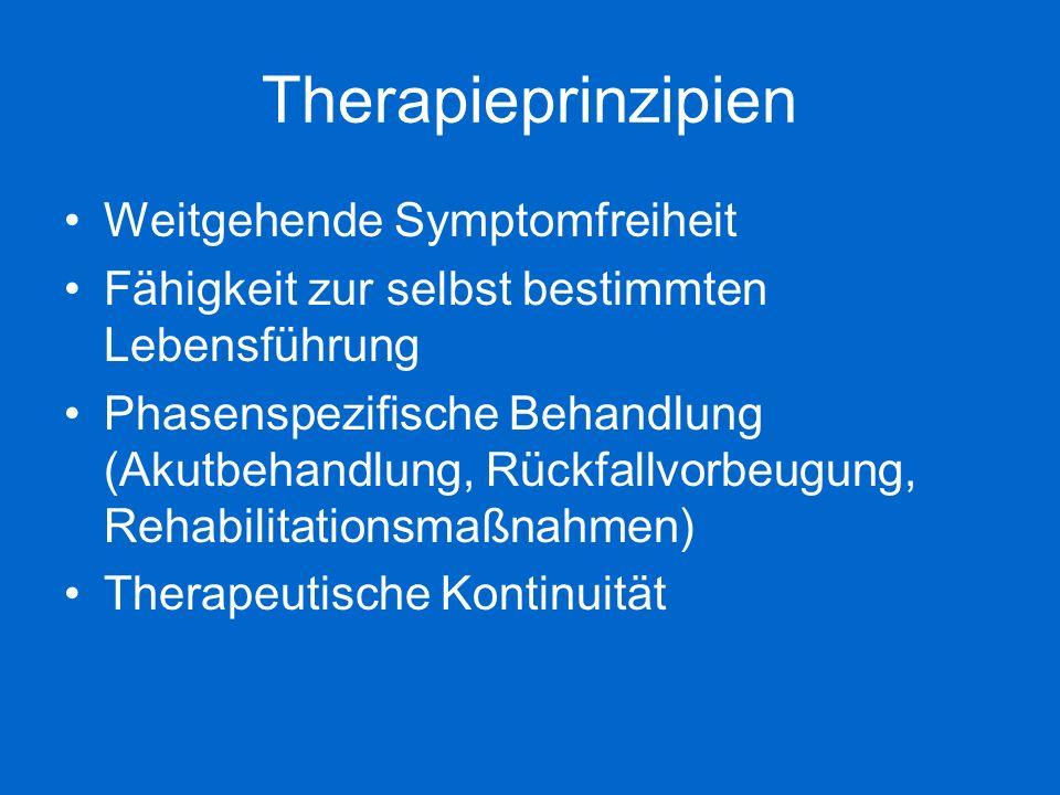 Therapieprinzipien Weitgehende Symptomfreiheit