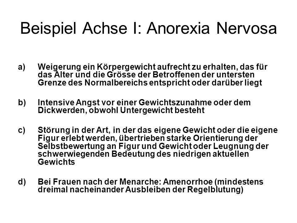 Beispiel Achse I: Anorexia Nervosa