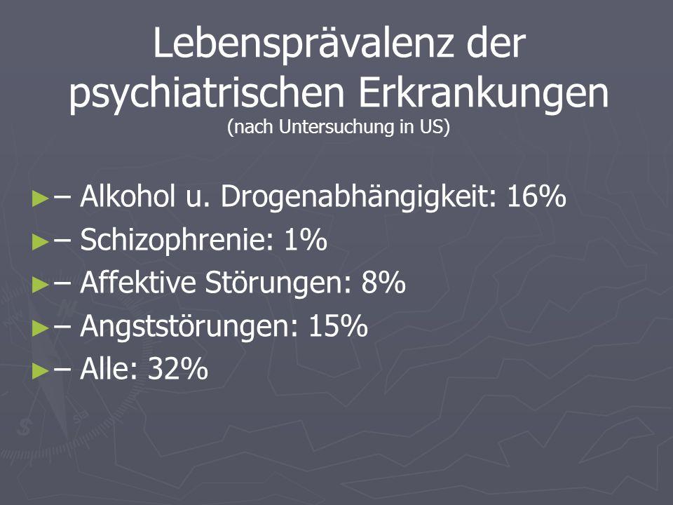 Lebensprävalenz der psychiatrischen Erkrankungen (nach Untersuchung in US)
