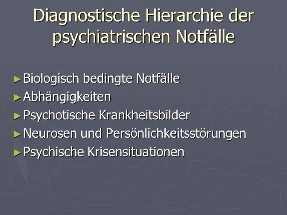 Diagnostische Hierarchie der psychiatrischen Notfälle