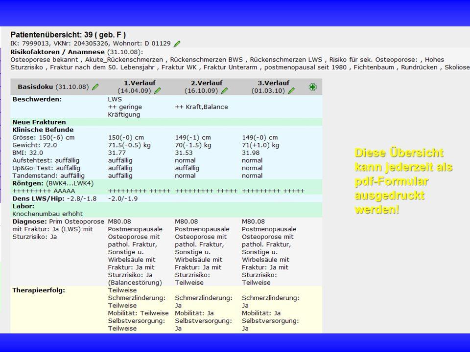 Diese Übersicht kann jederzeit als pdf-Formular ausgedruckt werden!