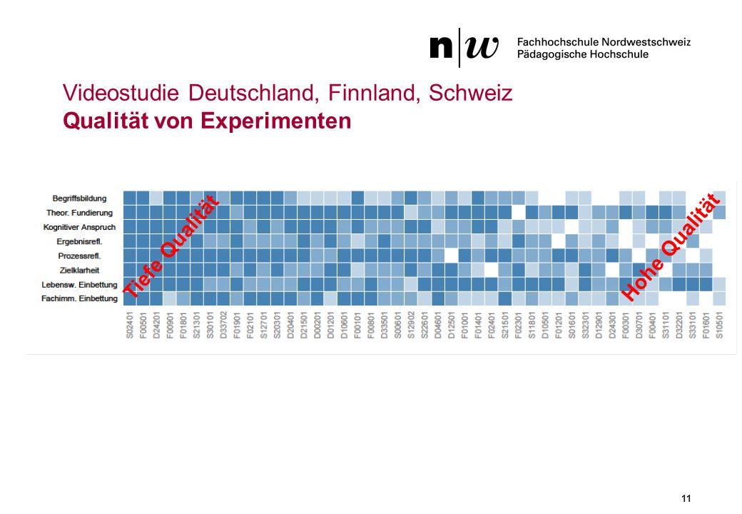 Videostudie Deutschland, Finnland, Schweiz Qualität von Experimenten