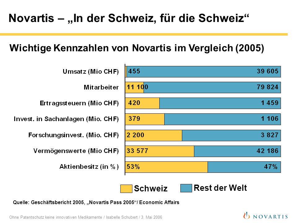 """Novartis – """"In der Schweiz, für die Schweiz"""