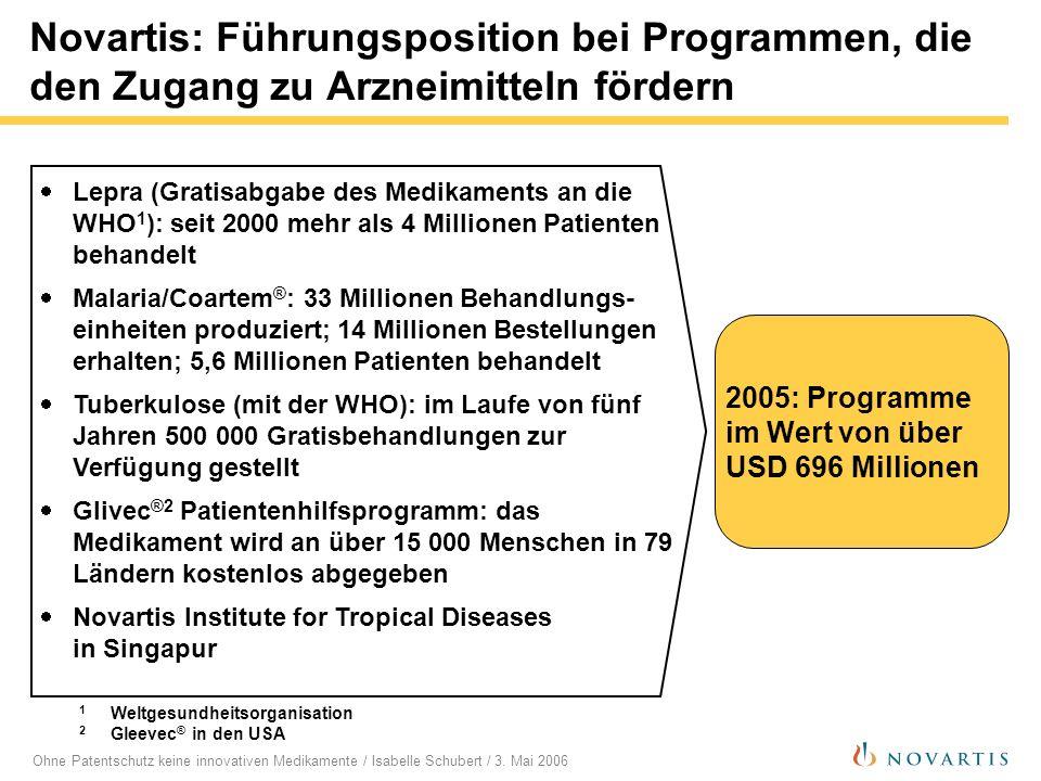 Novartis: Führungsposition bei Programmen, die den Zugang zu Arzneimitteln fördern
