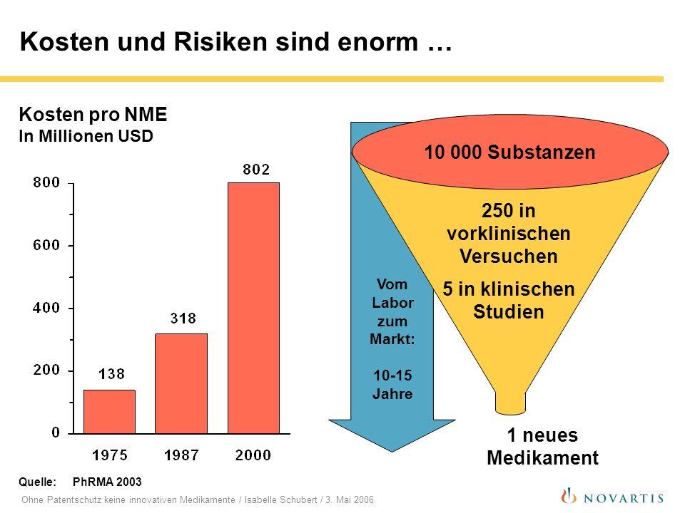 Kosten und Risiken sind enorm …