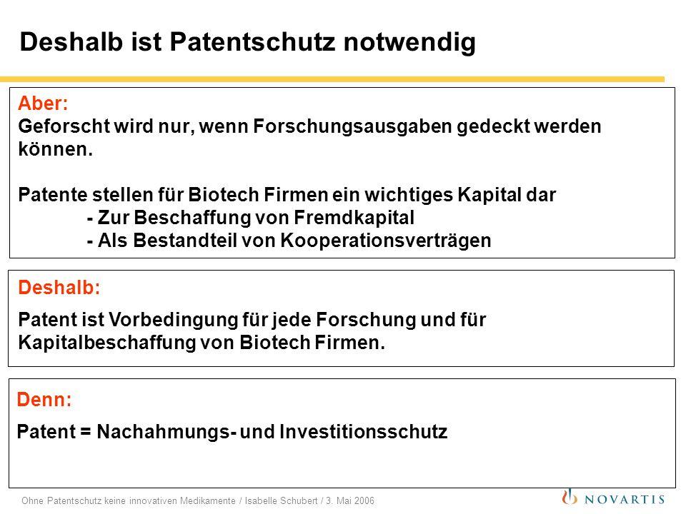 Deshalb ist Patentschutz notwendig