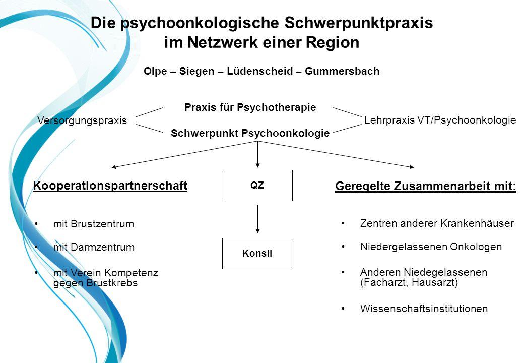 Die psychoonkologische Schwerpunktpraxis im Netzwerk einer Region Olpe – Siegen – Lüdenscheid – Gummersbach
