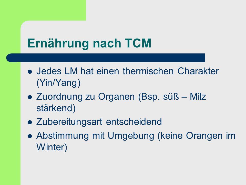 Ernährung nach TCM Jedes LM hat einen thermischen Charakter (Yin/Yang)