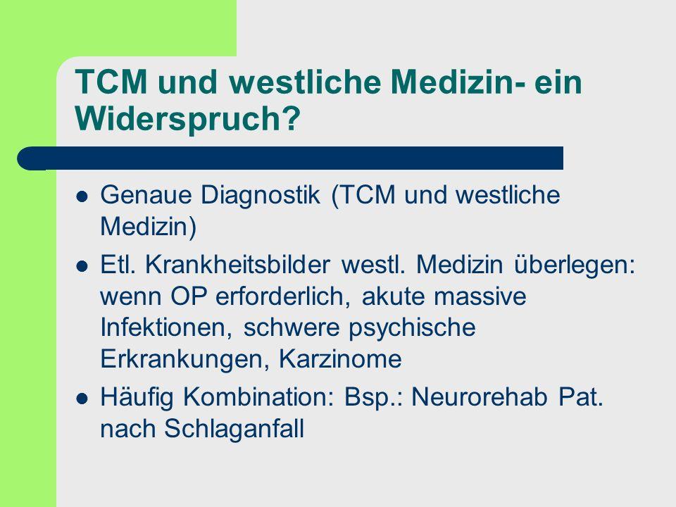 TCM und westliche Medizin- ein Widerspruch