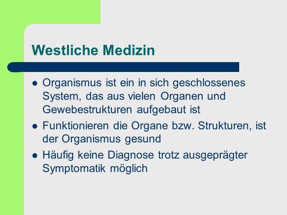 Westliche Medizin Organismus ist ein in sich geschlossenes System, das aus vielen Organen und Gewebestrukturen aufgebaut ist.