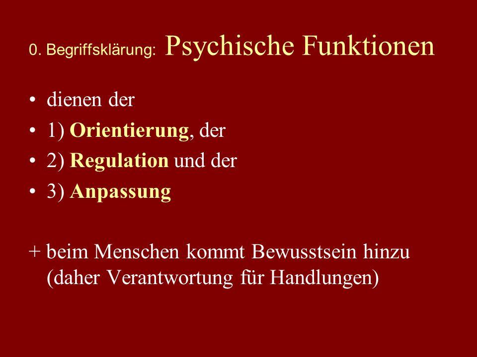 0. Begriffsklärung: Psychische Funktionen
