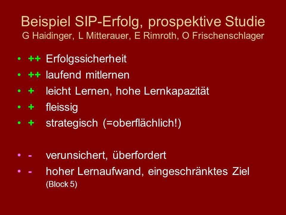 Beispiel SIP-Erfolg, prospektive Studie G Haidinger, L Mitterauer, E Rimroth, O Frischenschlager