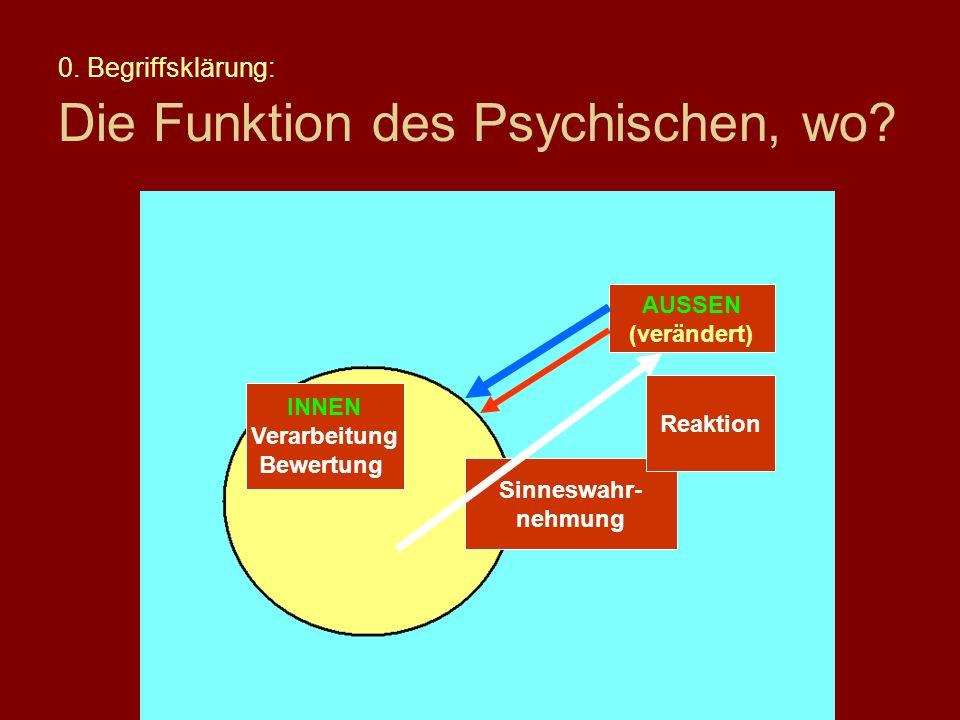 0. Begriffsklärung: Die Funktion des Psychischen, wo