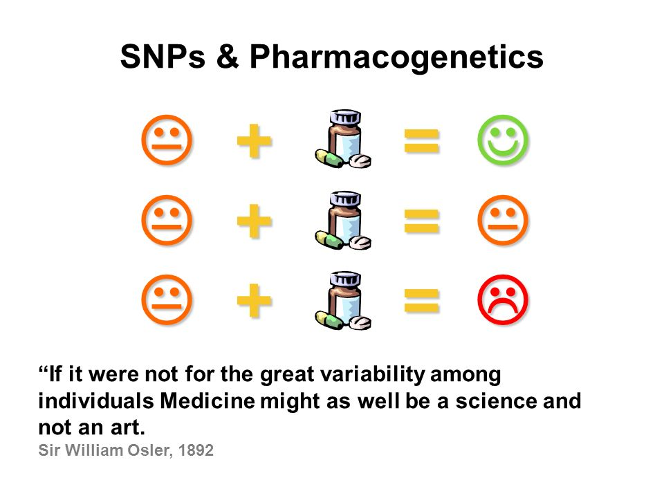 SNPs & Pharmacogenetics