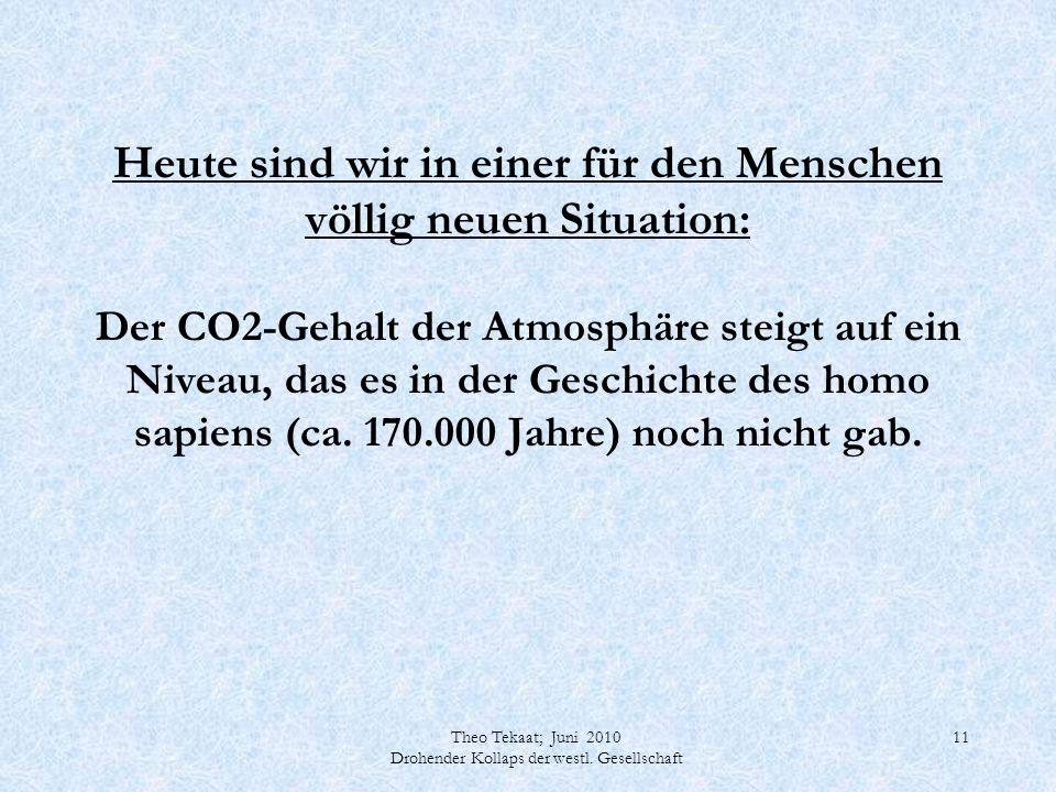 Drohender Kollaps der westl. Gesellschaft