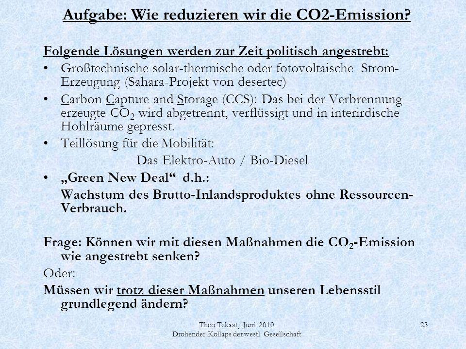 Aufgabe: Wie reduzieren wir die CO2-Emission