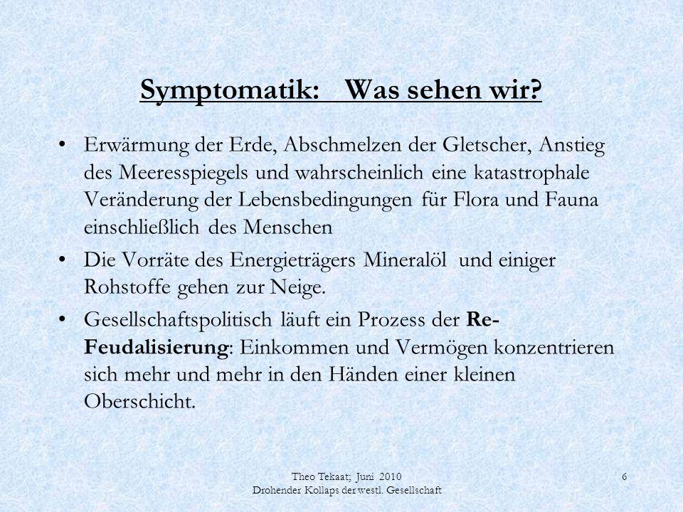 Symptomatik: Was sehen wir