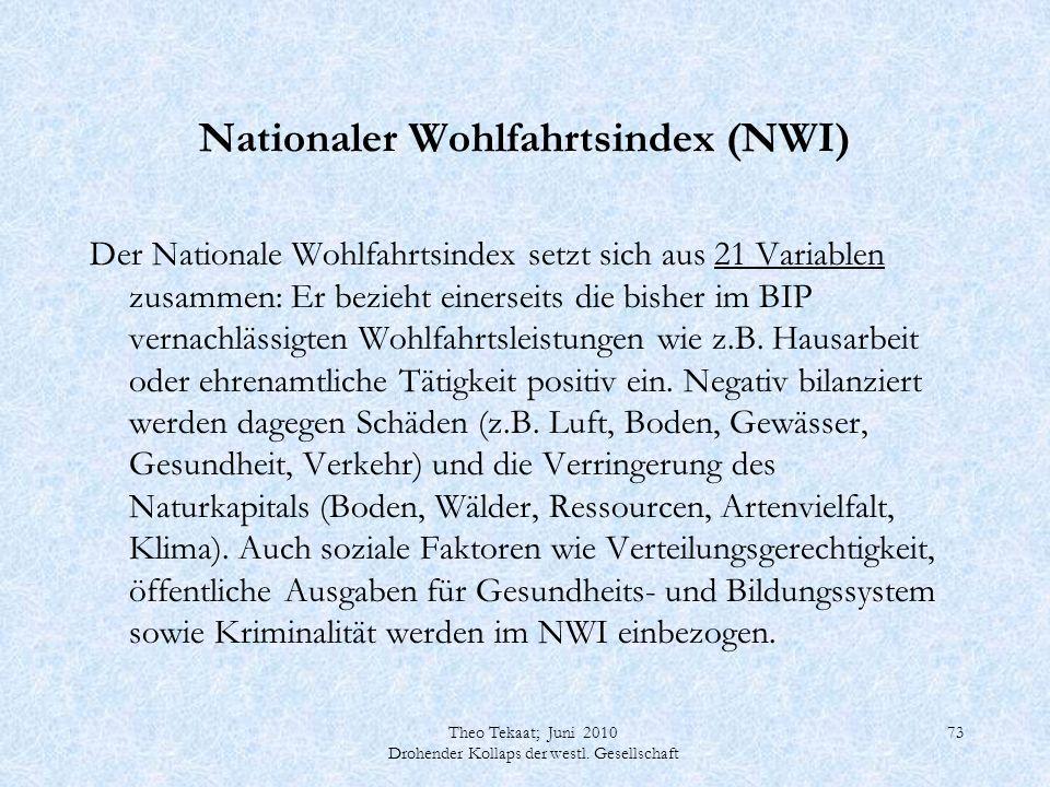 Nationaler Wohlfahrtsindex (NWI)