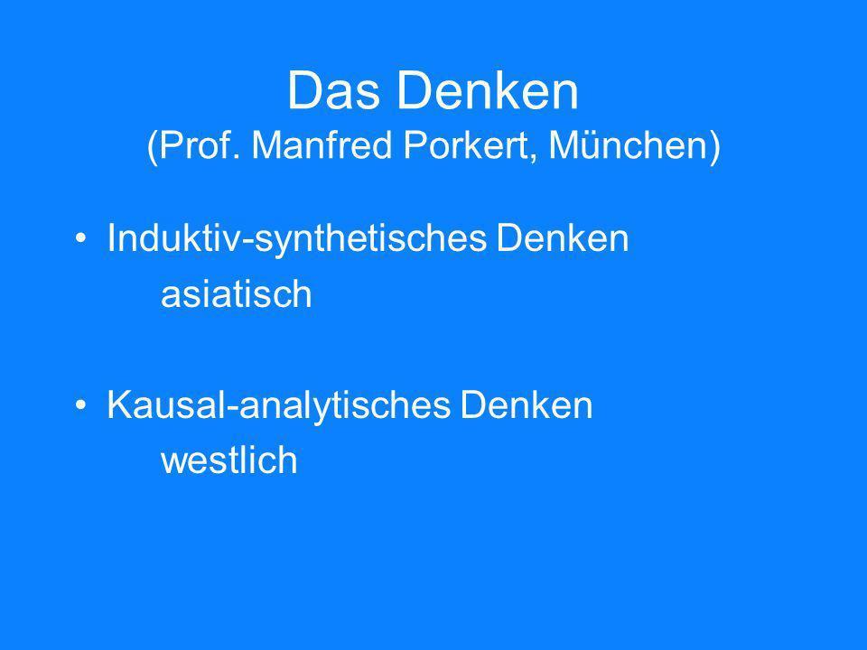 Das Denken (Prof. Manfred Porkert, München)