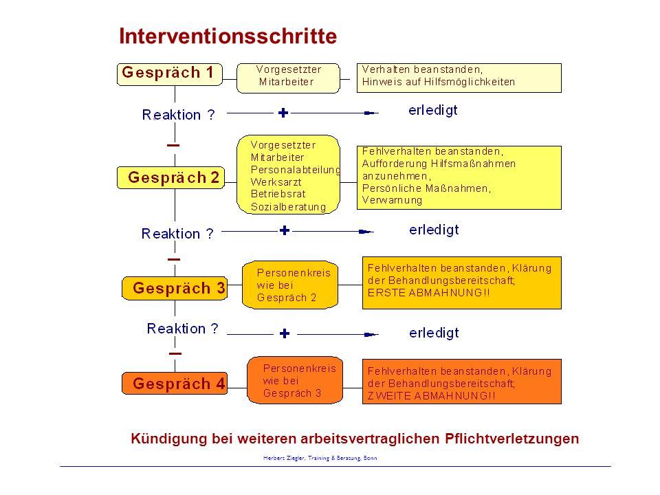 Herbert Ziegler, Training & Beratung, Bonn