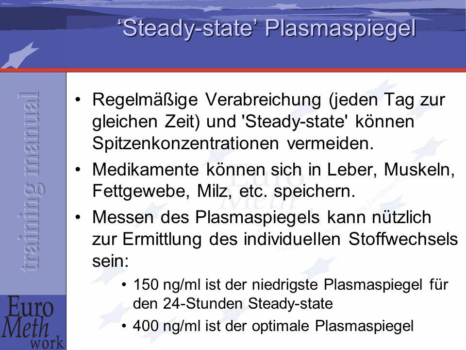 'Steady-state' Plasmaspiegel
