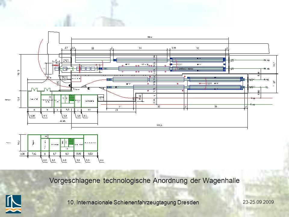 Vorgeschlagene technologische Anordnung der Wagenhalle