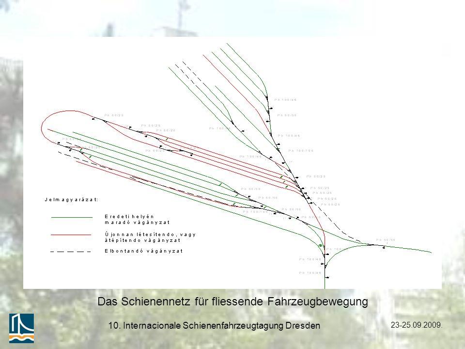 Das Schienennetz für fliessende Fahrzeugbewegung