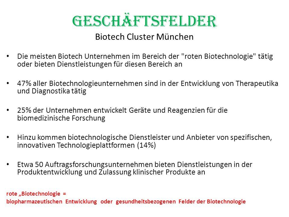 Geschäftsfelder Biotech Cluster München