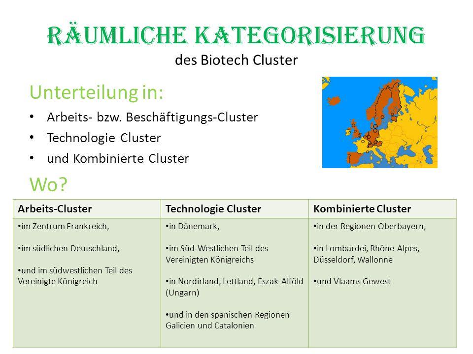 räumliche Kategorisierung des Biotech Cluster