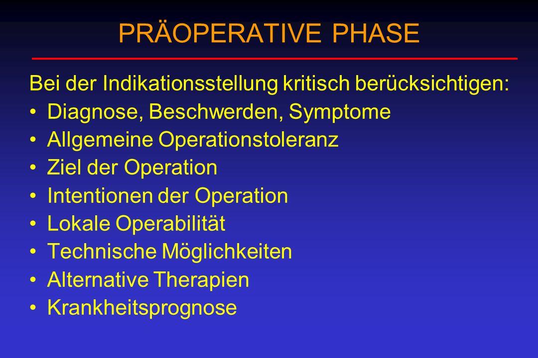 PRÄOPERATIVE PHASE Bei der Indikationsstellung kritisch berücksichtigen: Diagnose, Beschwerden, Symptome.