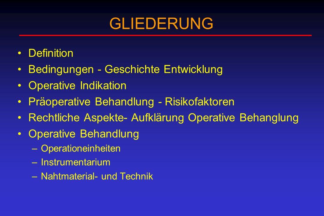 GLIEDERUNG Definition Bedingungen - Geschichte Entwicklung