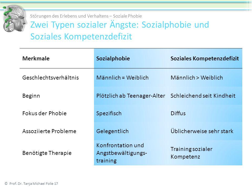 Zwei Typen sozialer Ängste: Sozialphobie und Soziales Kompetenzdefizit
