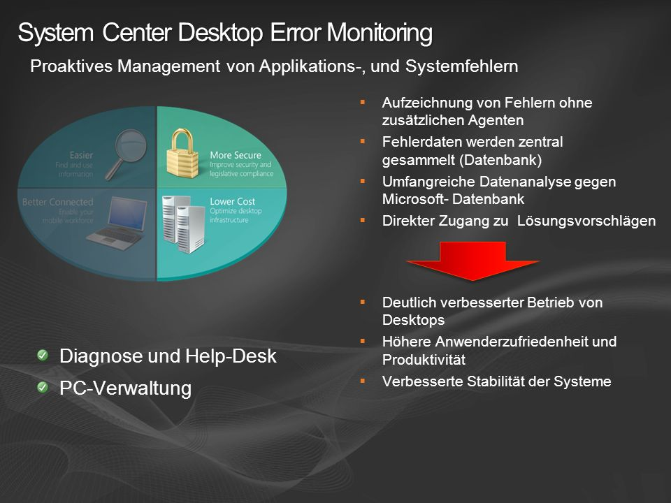 System Center Desktop Error Monitoring