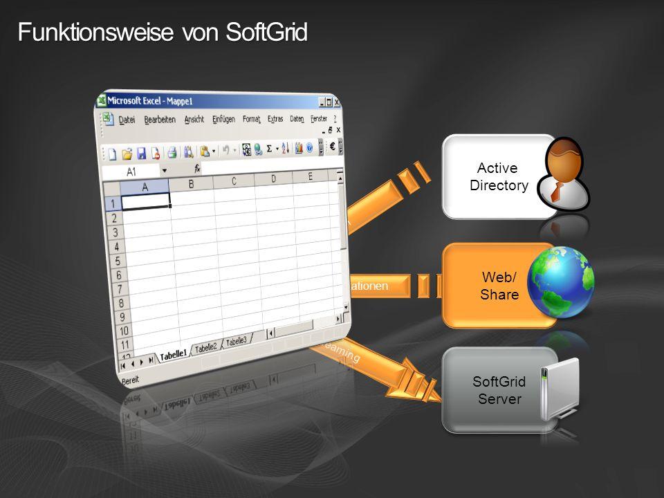 Funktionsweise von SoftGrid