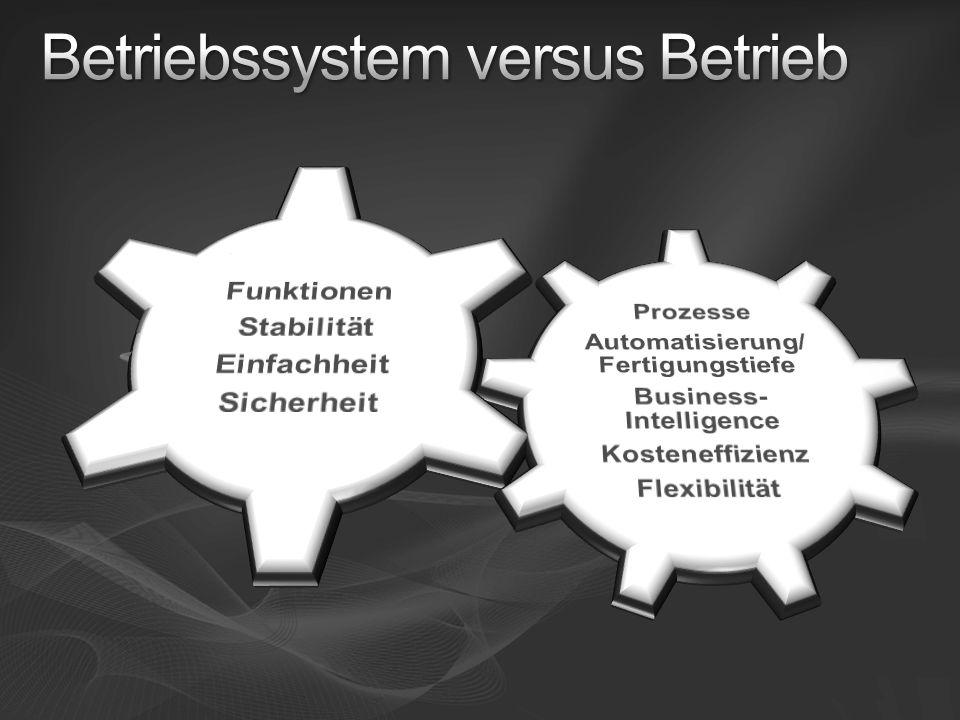 Betriebssystem versus Betrieb